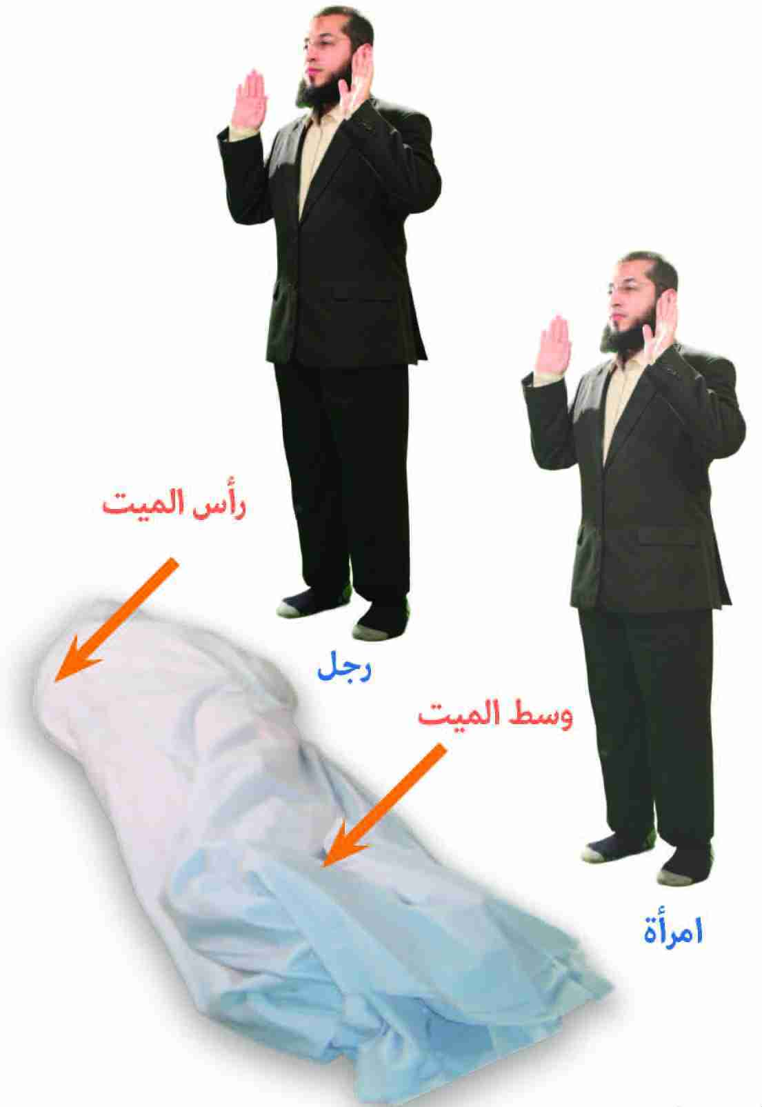 Description of the funeral Salat