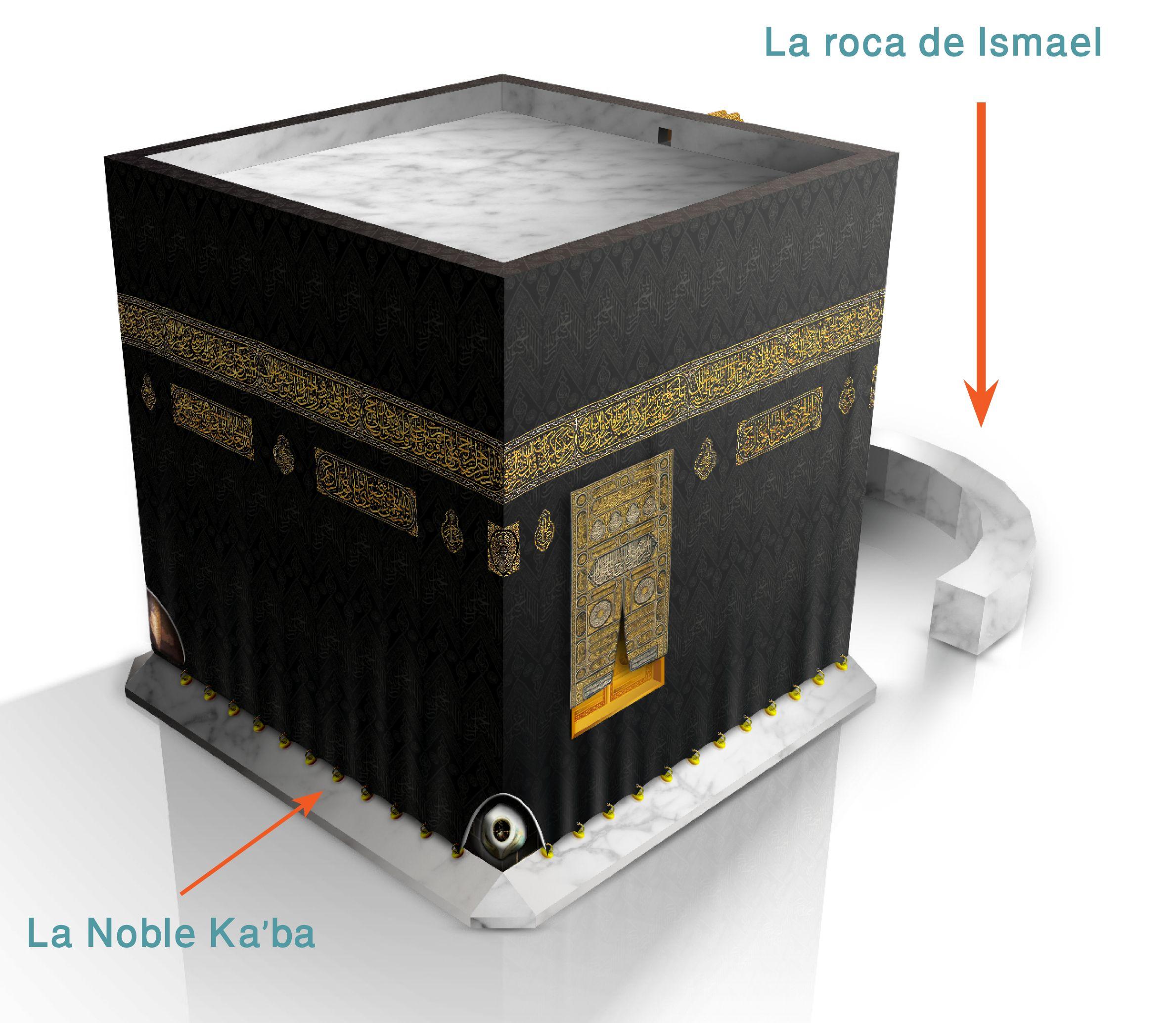 The venerable Ka'bah